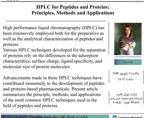 HPLC for Peptides and Proteins: Principles, Methods and Applications