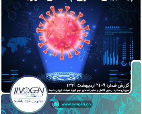 پیشبینی آماری پاندمی کووید 19 گزارش شماره 9- 21 اردیبهشت 1399 سروش ستاره، رامین فاضل و سایر اعضای تیم کرونا شرکت لیوژن فارمد