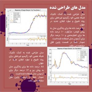 کرونا چیست آمار امروز کرونا در ایران درمان کرونا کیت های مولکولی تشخیصی کرونا پاندمی کووید 19 آمار کووید 19 در ایران کیت های مولکولی تشخیصی کووید 19