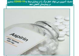 مصرف آسپرین می تواند خطر مرگ را در بیماران مبتلا بهCOVID-19 بستری در بیمارستان کاهش دهد